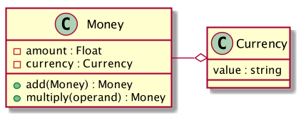 Type Safety and Money