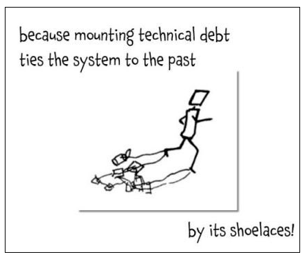 Technical Debt by Ruth Malan